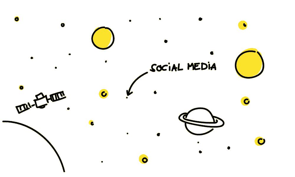 Social Media Beratung Content Code