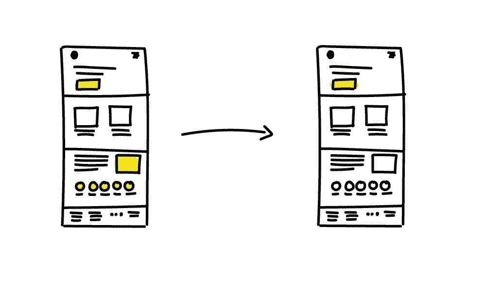 Conversion optimierung klickbare elemente