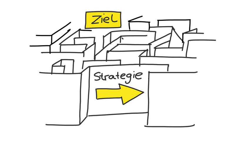 online marketing strategie ziel erreichen