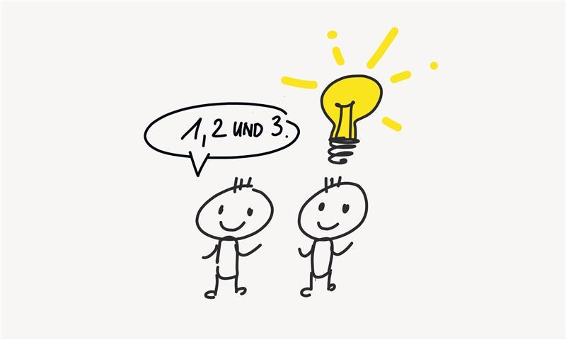 content-marketing-plan-einfach